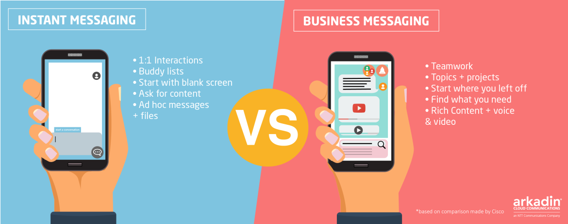 Instant Messaging For Business : Advantages of business messaging over instant