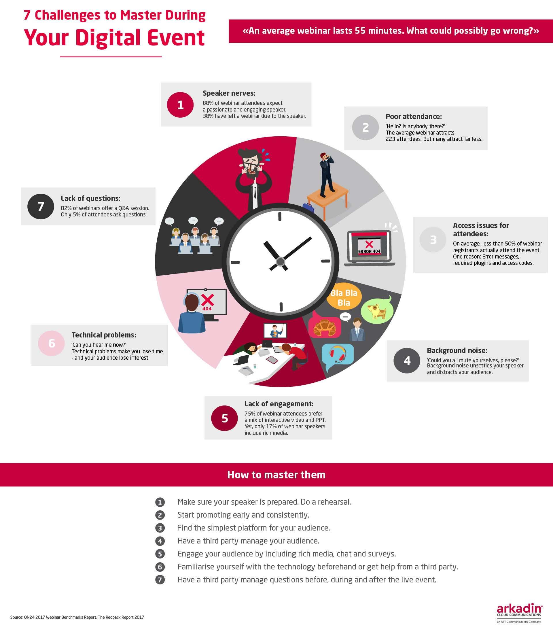 Infographic Webinar Challenges