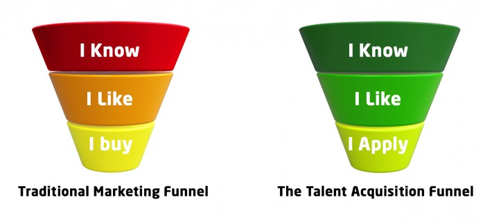 Funnel blog Arkadin