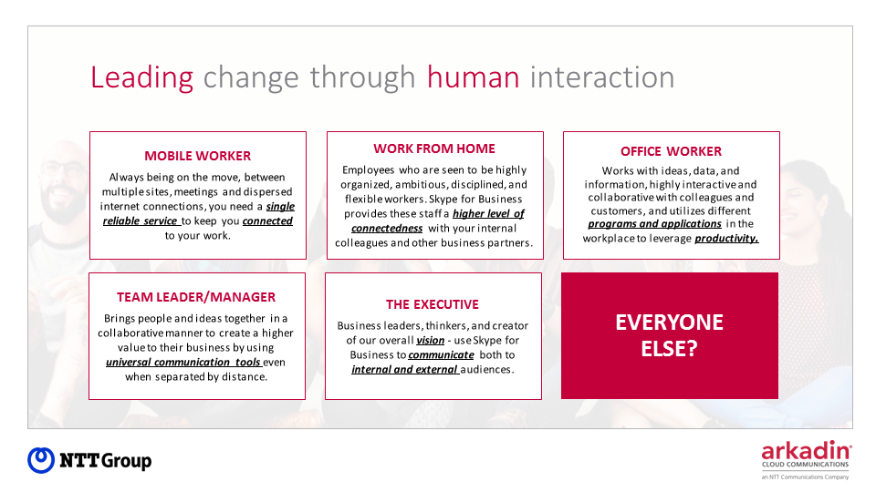 Leading change through human interaction