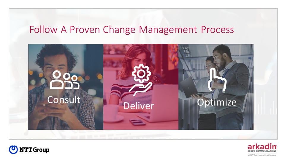 Follow a proven Change Management Process