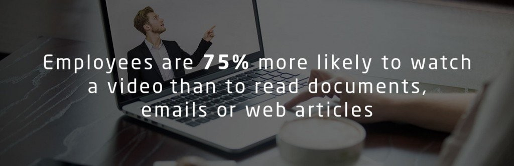 Employees are 75% more likely to watch a video than to read documents, emails or web articles