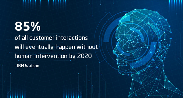 IBM predicts 85% of all customer interactions will eventually happen without human intervention by 2020.