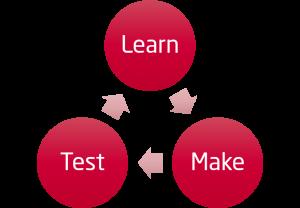 learn make test